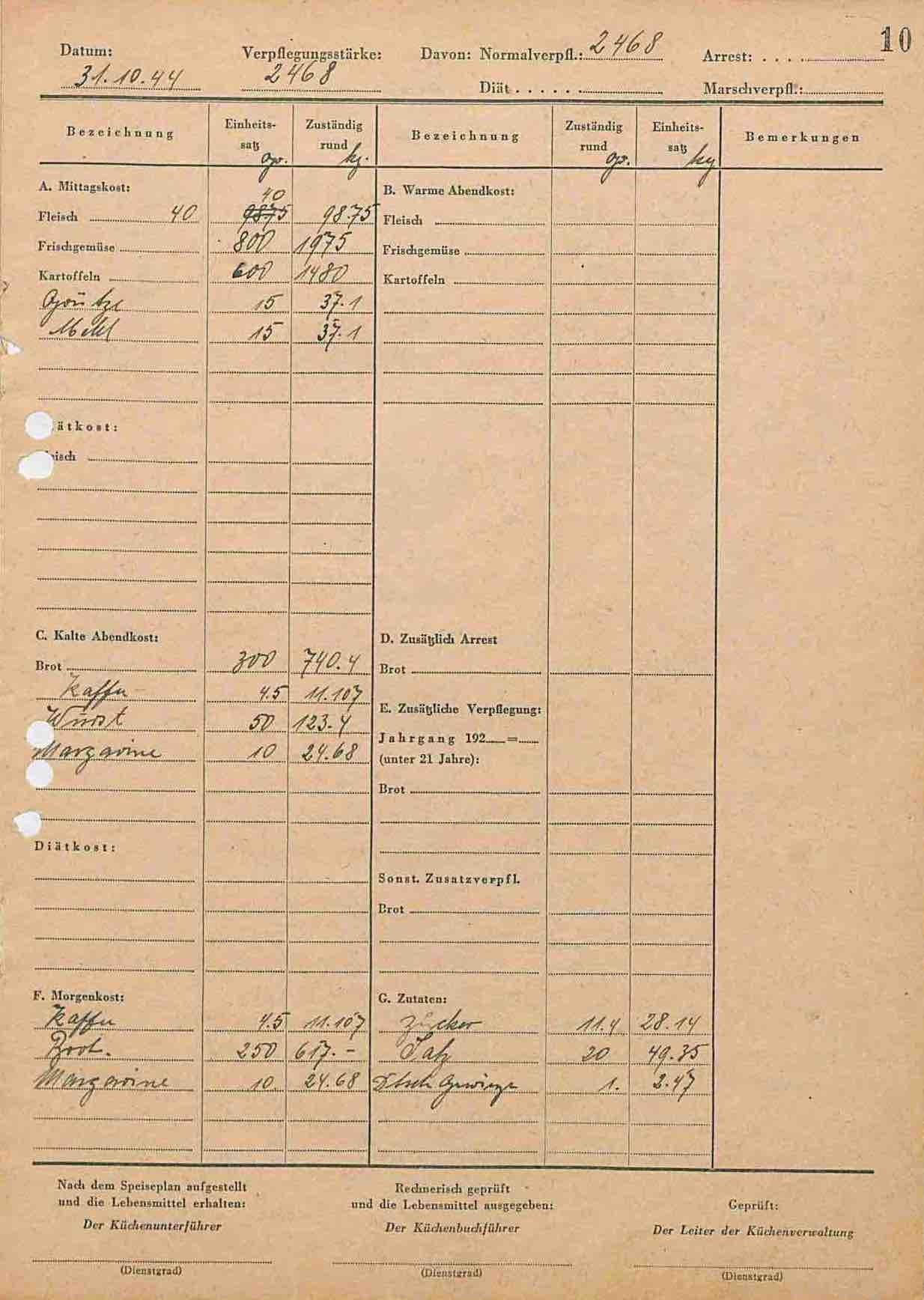 Küchentagebuch des Außenlagers Husum-Schwesing, Oktober 1944 Bundesarchiv Berlin NS 4/Ne 1, Bl. 1,10